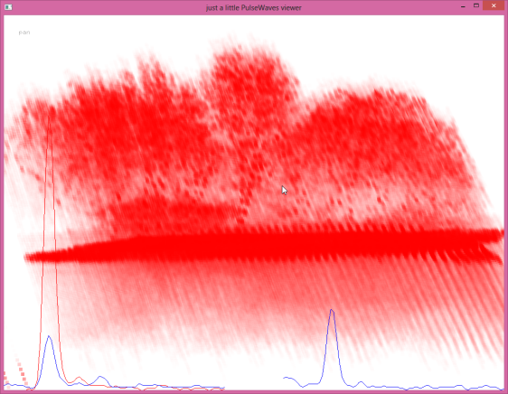 An illustrative visualization of full waveform data as rendered by the latest version of pulseview.exe.