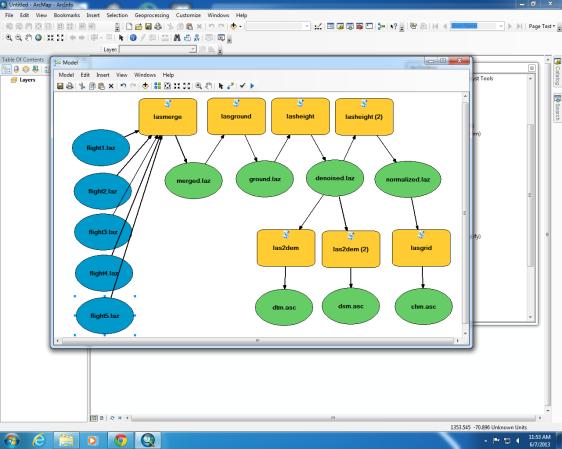 arcmap_model
