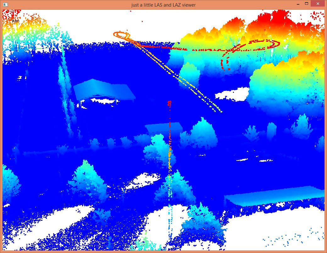 New Step-by-Step Tutorial for Velodyne Drone LiDAR from