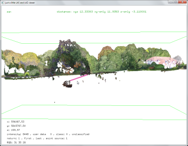 Clumps of low noise points typical for photogrammetry point clouds.